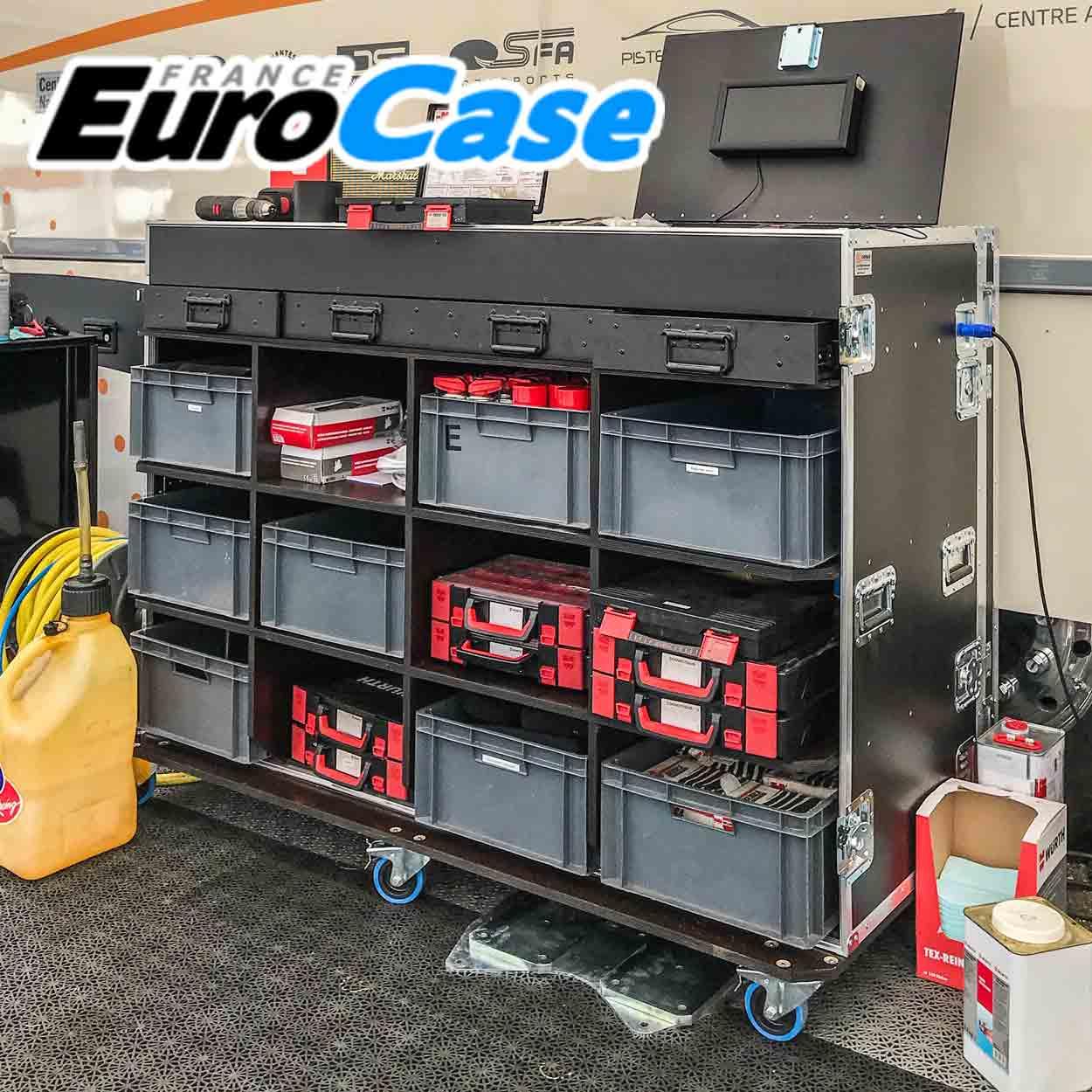flycase motosport eurocase